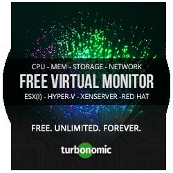 VMturbo 250x250 Premium Plus Banner